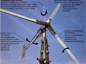 JACOBS 31/20 - 20kW Wind Turbine for Sale