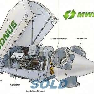 Bonus-150_Cadenberge-Technical-Specifications