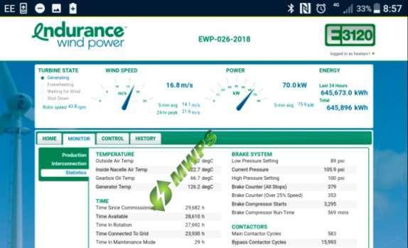 Endurance E3120 - 50kW