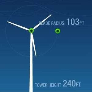wind power electricity output calculator thumb
